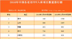 2016年中国各省市PPP入库项目数量排行榜