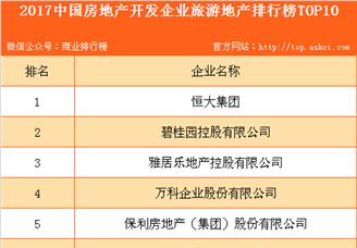 2017中国房地产开发企业旅游地产排行榜TOP10