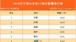 2016年山东省17地市薪酬排行榜