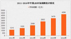 """市場需求推動:2016年中國LED市場規模首次超""""4千億"""""""