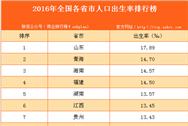 2016年全国各省市人口出生率排行榜