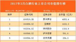 2017年3月国内白酒行业上市公司市值排行榜