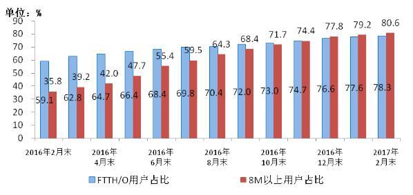1 2月份经济形势分析_2018年1-2月份通信业经济运行情况:电信业务总量同比增长117%(附...