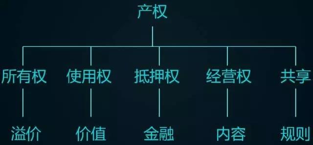 电路 电路图 电子 设计 素材 原理图 640_297