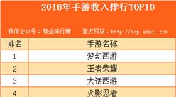2016年中国手游收入排行榜TOP10