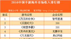 2016中国手游海外市场收入排行榜TOP10
