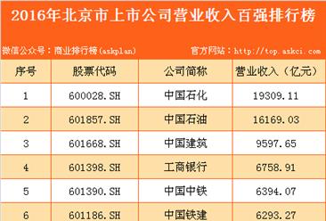 2016年北京市上市公司营业收入百强排行榜
