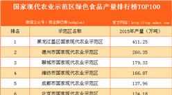 國家現代農業示范區綠色食品產量排行榜TOP100