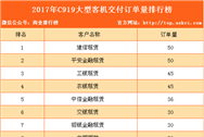 2017年C919大型客机交付订单量排行榜