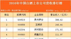 2016年中国白酒上市公司营收排行榜