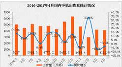 2017年4月中国手机市场运行情况分析报告(图表)