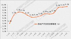2017年1-4月中国经济运行情况分析:市场需求不断扩大(附图表)