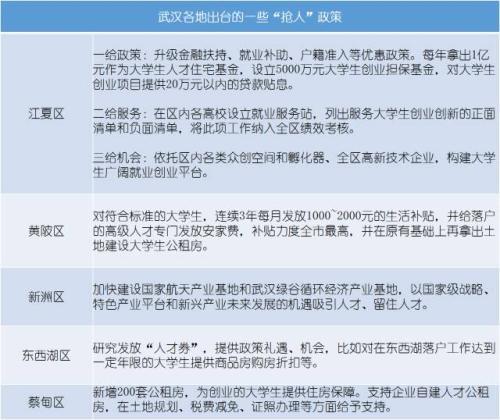 抢到人房价才会上涨 这五个城市比北京上海有潜力!