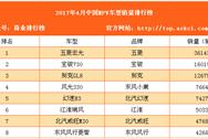 2017年4月中國MPV車型銷量排行榜(TOP40)