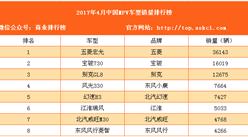 2017年4月中国MPV车型销量排行榜(TOP40)