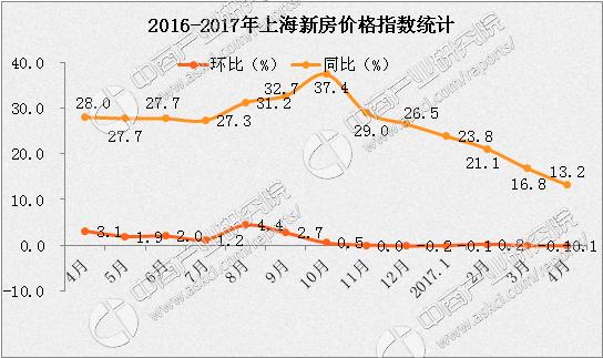 上海房子究竟有多贵?《欢乐颂》樊胜美:现在90后都已经买房了!