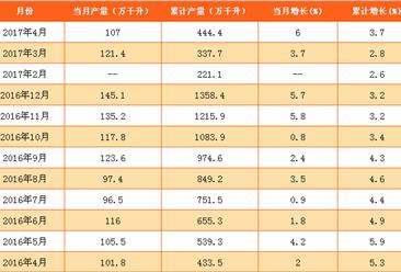 贵州茅台:2017年营收预计增长20%左右 分红比例或提高