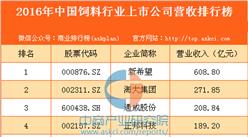 2016年中国饲料行业上市公司营收排行榜