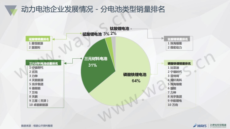 2016中国新能源汽车市场分析报告:用户有何特点?销售渠道有何模式?