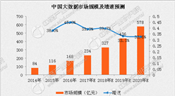 广东公示2016年数据工厂示范名单 2017年将数字经济关键年