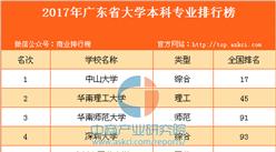 2017年广东省大学本科专业排行榜