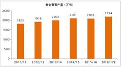 2017年全球鲜食葡萄生产消费与前景展望分析(图表)