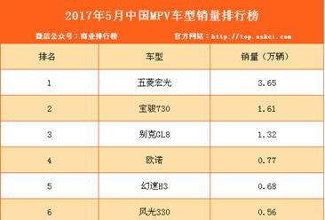 2017年5月國內MPV銷量排名及分析:五菱宏光大跌19.3%(圖表)