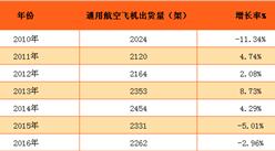 2017年中国通用航空运输行业研究报告(附全文)