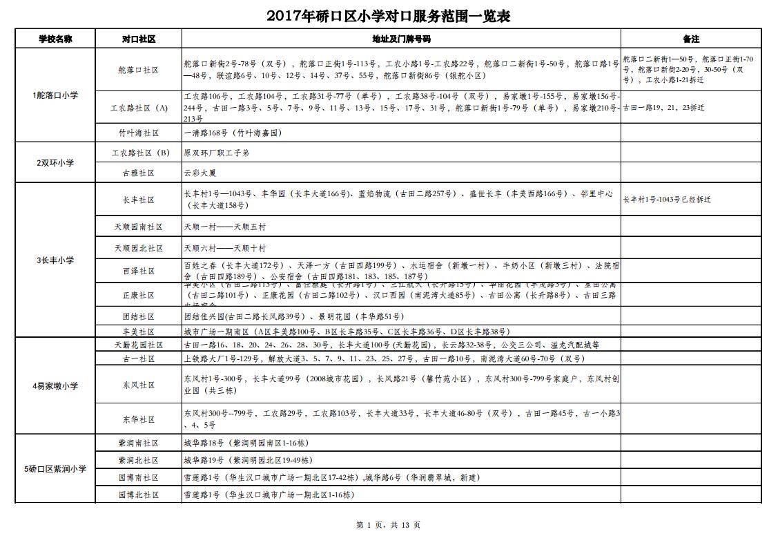 2017武汉各区房子划片年级出炉你买的小学是二小学的上册范围认识数学角图片