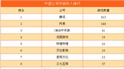 全球最赚钱10款手游中国占9位 腾讯、网易包揽中国九成市场