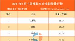 2017年5月中國摩托車企業銷量排行榜