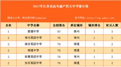 2017年四川省高考成绩一分一段统计表(离子类)高中化学理工v离子图片