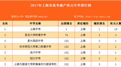 2017年上海市高考盛产状元中学排行榜(附全榜单)