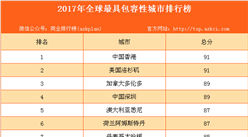 2017年全球最具包容性城市排行榜(TOP 10)