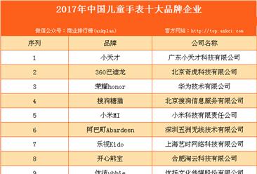 首个儿童智能手表全国地方技术标准或将诞生于深圳