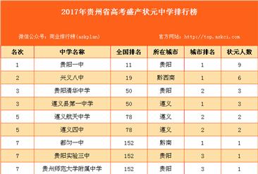 2017年貴州省高考盛產狀元中學排行榜