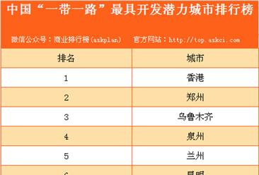 """2017年中国""""一带一路""""最具开发潜力城市排行榜"""