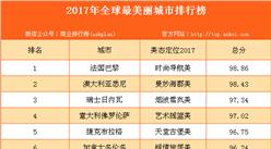 2017年全球十大美丽城市排行榜