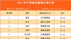 2017年中国最美丽城市排行榜(附全榜单)
