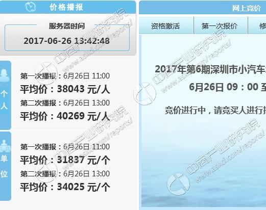 2017年6月深圳小汽车车牌竞价正进行:第二次价格播报