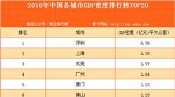 2016年中国各城市GDP密度排行榜TOP20