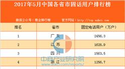 2017年1-5月中國各省市固話用戶排行榜