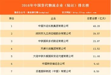 2016年中国货运物流企业(陆运)二十强排行榜