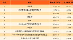 """乐视资金危机持续发酵 都是贾跃亭""""造车梦""""惹的祸?"""