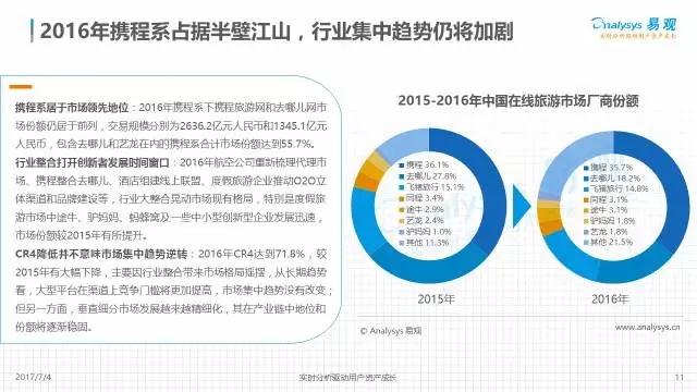 2017年中国在线旅游市场分析报告:行业互联网