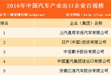 2016年中国汽车产业出口企业百强榜