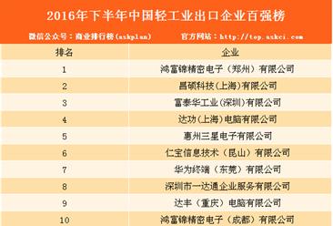 2016年下半年中国轻工业出口企业排行榜(TOP100)