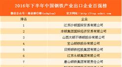 2016年下半年中國鋼鐵產業出口企業百強榜