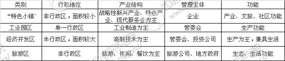 重磅报告|2017年版中国健康养生小镇研究报告