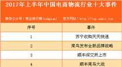 2017上半年中国电商物流行业十大事件一览表
